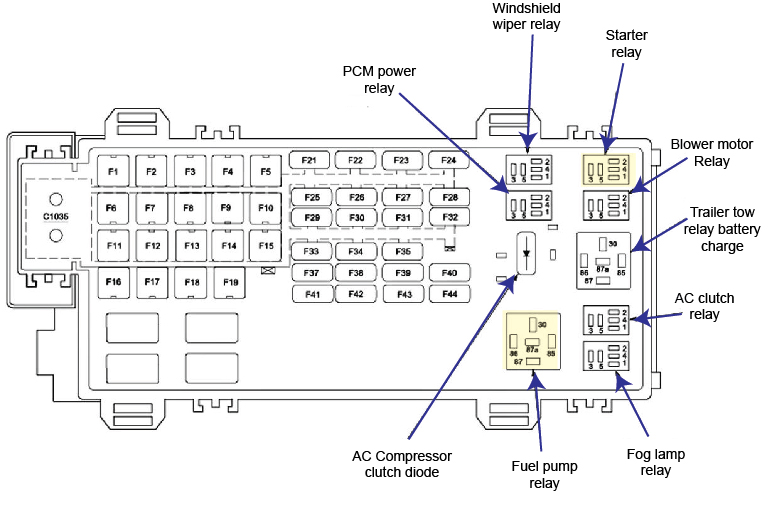 2006 F250 Fuse Diagram Alternator