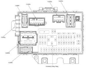 2008 Ford Escape Fuse Diagram — Ricks Free Auto Repair