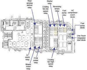 2008 Ford Focus Fuse Diagram — Ricks Free Auto Repair
