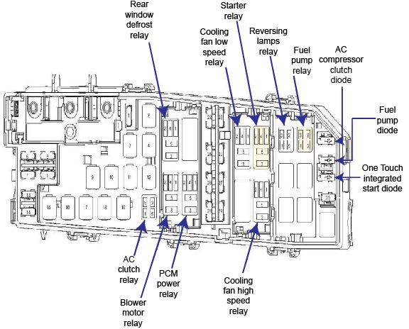 2003 Ford Focu Fuse Panel Diagram