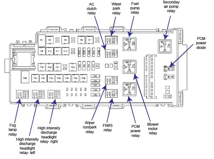 2006 Mercury Milan Fuse Box Diagram 2008 Ford Fusion Fuse Diagram Ricks Free Auto Repair