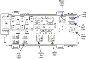 2008 Ford Ranger Fuse Diagram — Ricks Free Auto Repair
