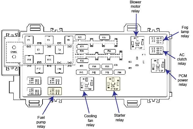 2005 pontiac grand am wiring diagramfactory wiring harness is cut