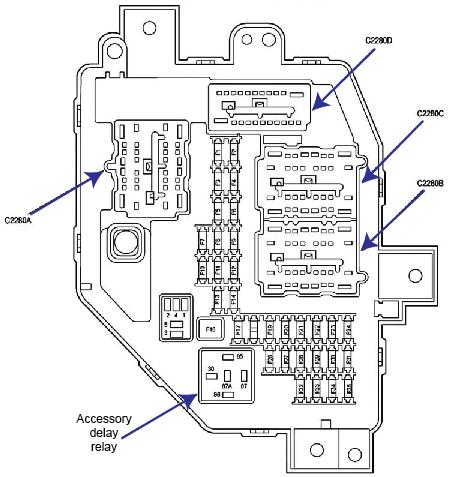 1997 Ford Ranger Fuse Diagram