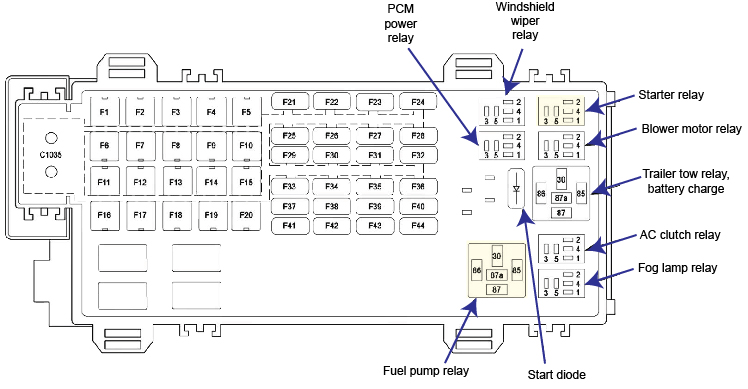 [DIAGRAM] 2006 Ford Explorer Fuse Box Diagram FULL Version