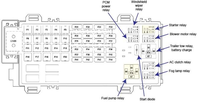 2008 ford explorer fuse diagram — ricks free auto repair