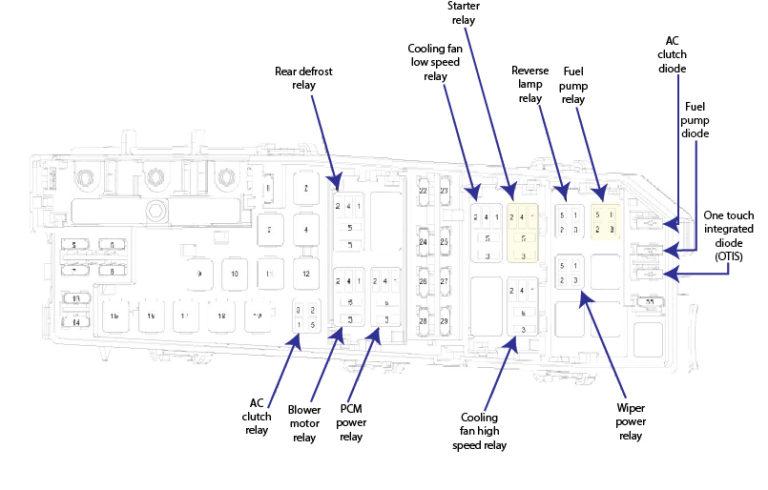 2009 Ford Focus Fuse Diagram — Ricks Free Auto Repair