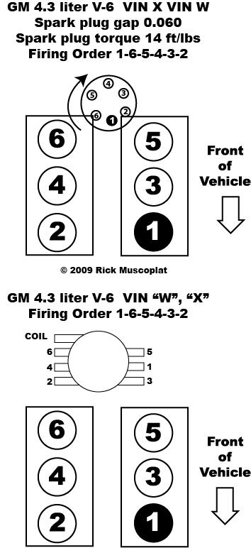 4.3 V-6 firing order VIN W, VIN X — Ricks Free Auto Repair