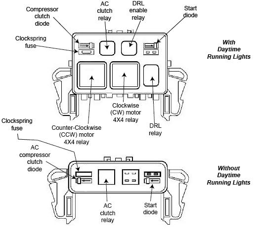 97 ford f150 under hood fuse box diagram
