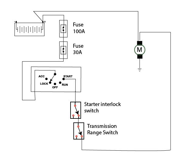 mazda starter wiring diagram — ricks free auto repair advice