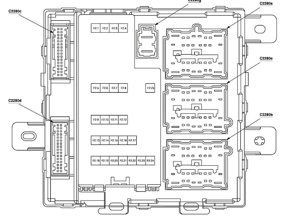 2006 Ford Five Hundred Interior Fuse Box Diagram 2005