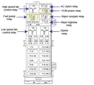 2007 Ford Taurus Fuse Diagram — Ricks Free Auto Repair
