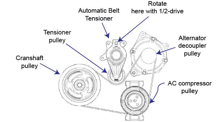 [DIAGRAM] 2001 Ford Taurus Belt Diagram FULL Version HD
