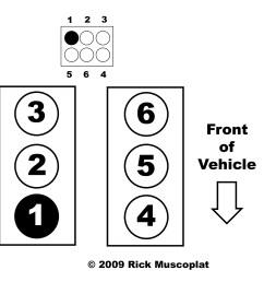 ford ranger 4 0 engine diagram cylinder arangement wiring diagram gp2008 ford explorer 4 0l firing [ 1609 x 1454 Pixel ]