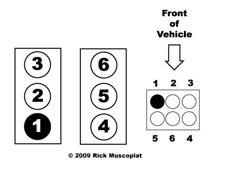 roger vivi ersaks: 2008 4 0 Ford Ranger V6 Engine Diagram