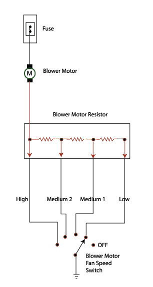1994 S10 Wiper Motor Wiring Diagram Blower Motor Resistor Keeps Failing Ricks Free Auto