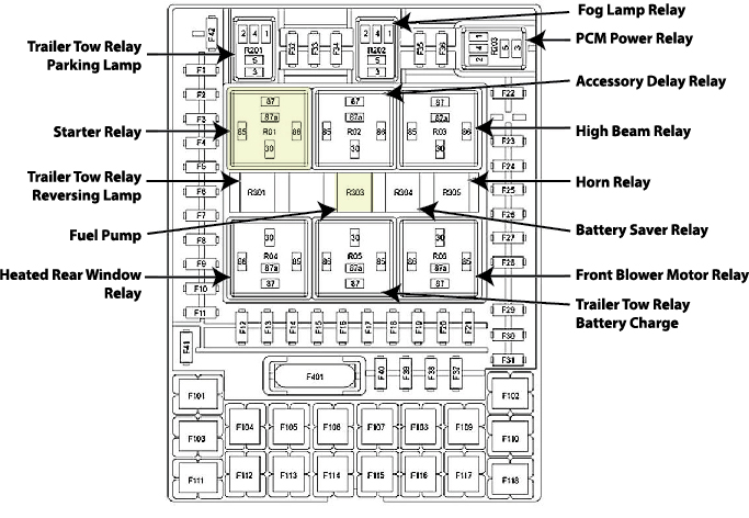 2015 f250 7 pin wiring diagram