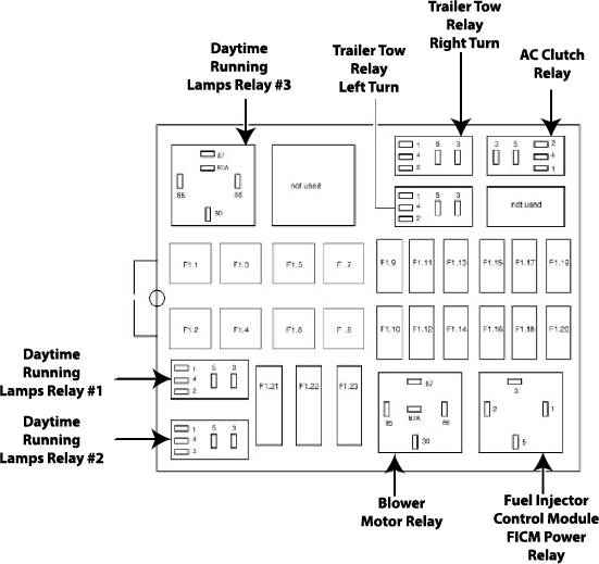 fuse panel diagram 2007 ford f 150 fx4