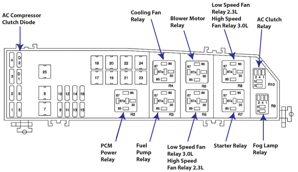 [DIAGRAM] Auto Relay Wiring Diagram 2004 Escape FULL