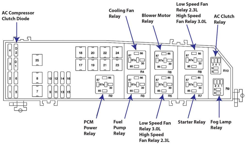 ford escape fuse box diagram 2006