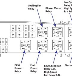 2001 ford escape fuse relay box wiring diagram meta 2001 escape fuse box [ 3013 x 1746 Pixel ]