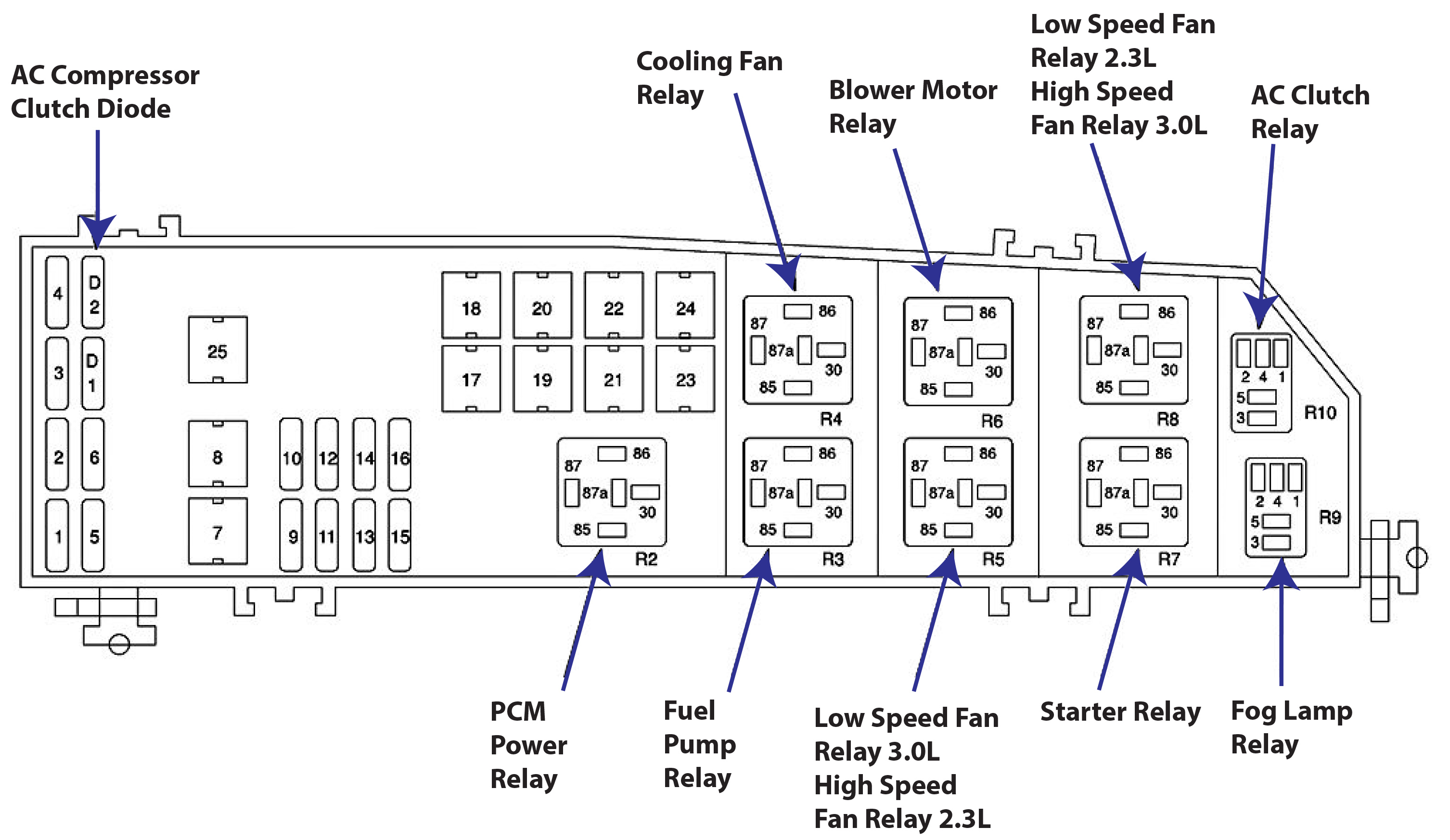 Fan Relay Wiring Diagram F250 Wiring Diagram