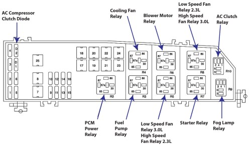 small resolution of 2001 ford escape fuse relay box wiring diagram meta 2001 escape fuse box