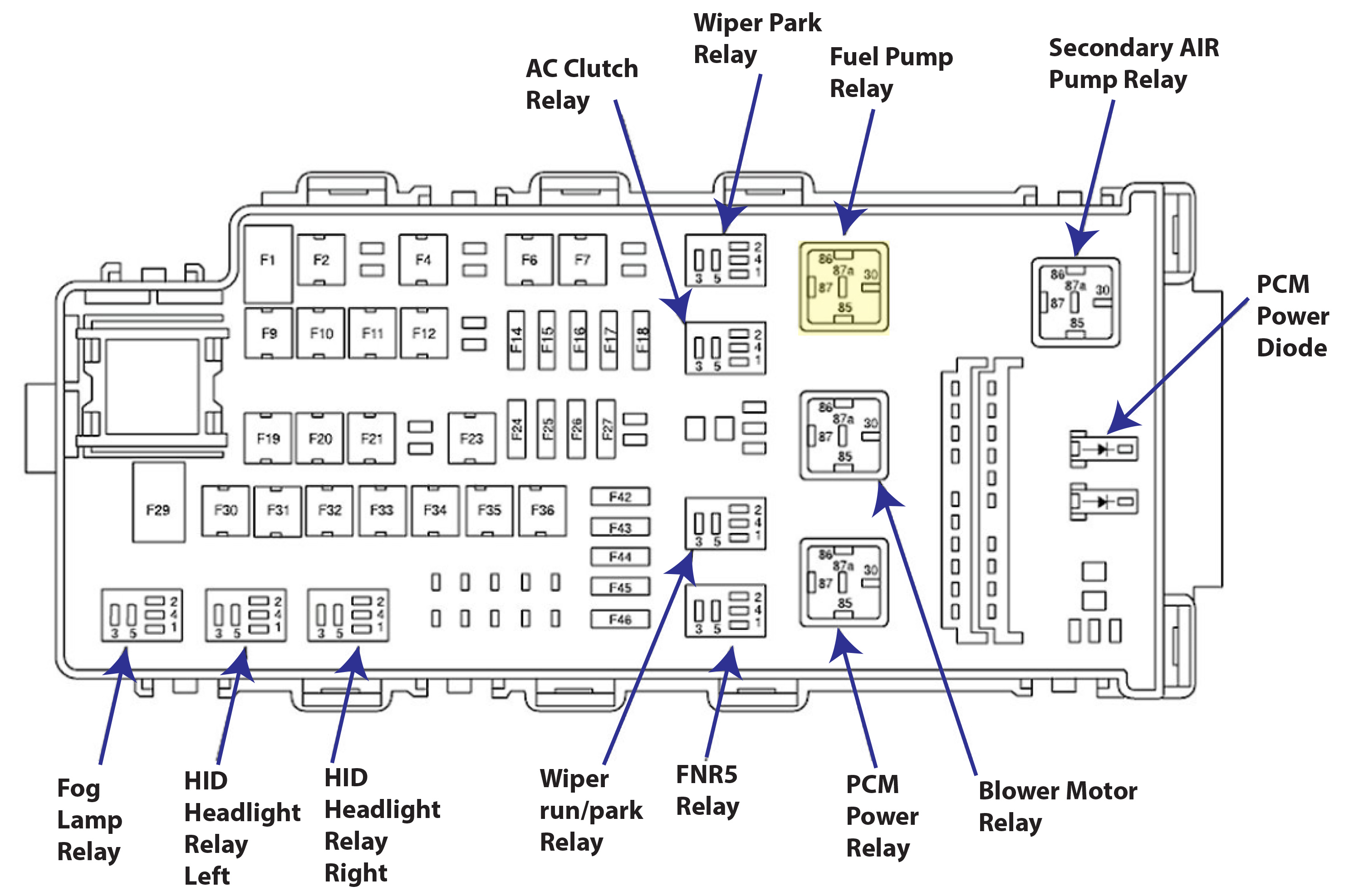 Diagram Of 1997 Jeep Wrangler 6 Cylinder Fuse Panel