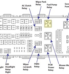2006 ford fusion fuse box location wiring diagram expert 2006 ford fusion fuse box diagram 2006 [ 2995 x 1976 Pixel ]