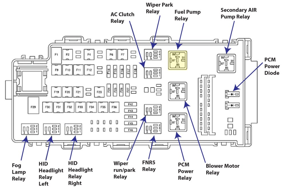 medium resolution of 2006 mercury milan fuse diagram