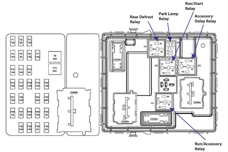 2006 Ford Escape Fuse Diagrams — Ricks Free Auto Repair