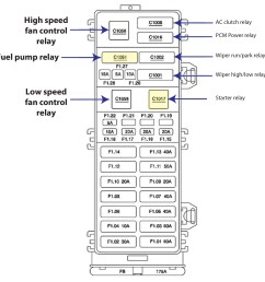 06 f350 v10 fuse diagram wiring diagram sheet 06 f350 v10 fuse diagram [ 2414 x 2420 Pixel ]