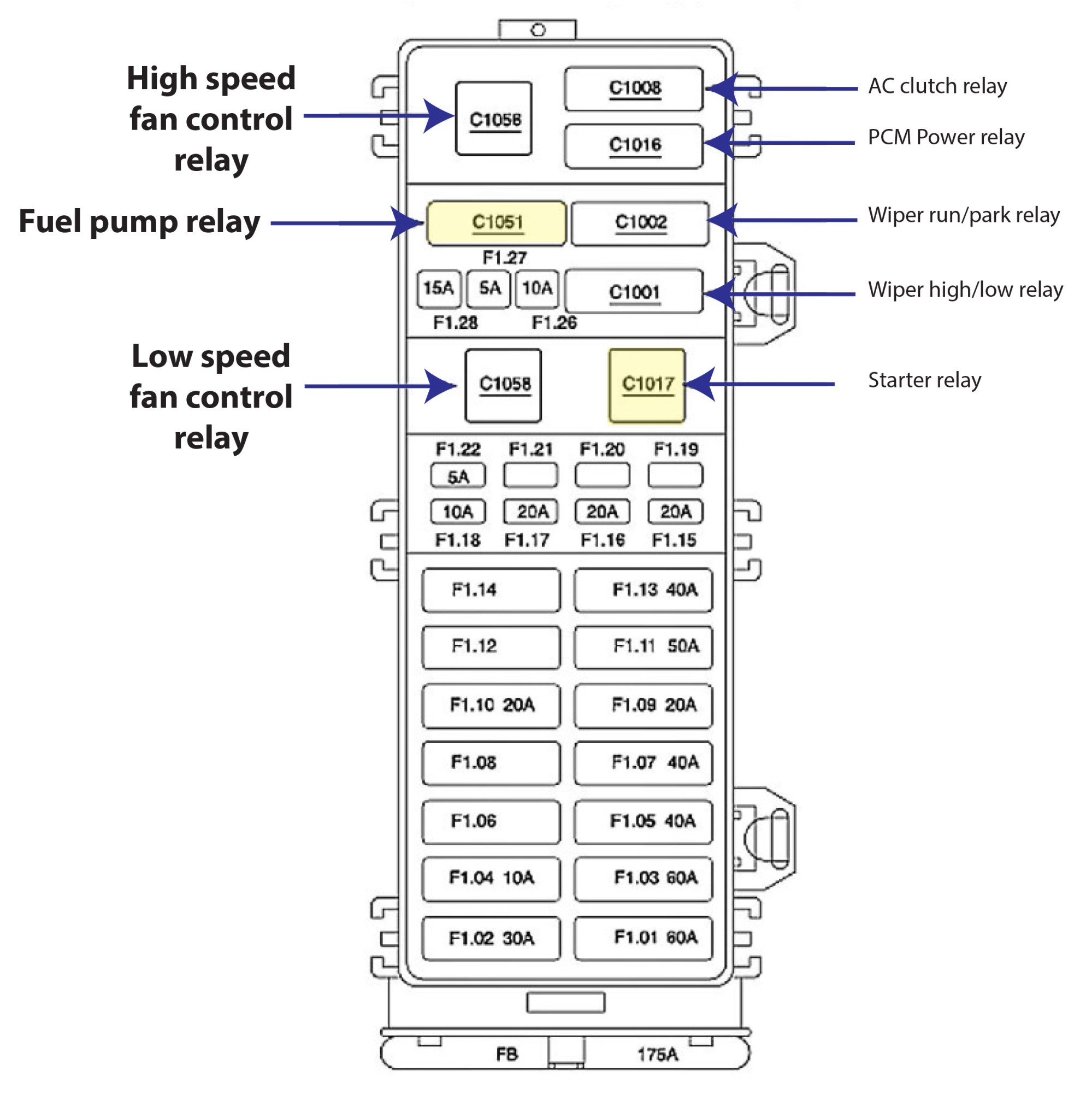 hight resolution of 2002 mercury sable fuse diagram wiring diagram used 2002 mercury sable fuse box diagram location 02