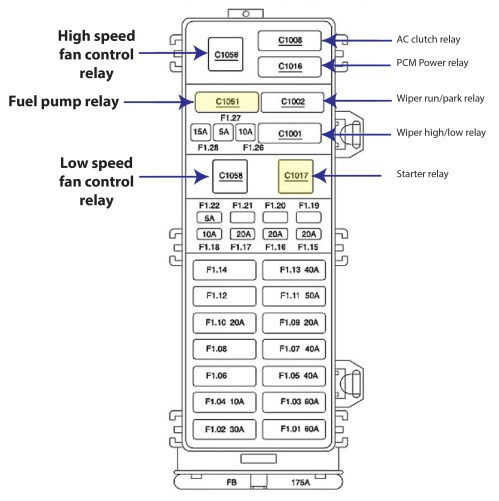 small resolution of ford taurus 1999 fuse box diagram wiring diagram note 1996 ford taurus fuse panel diagram