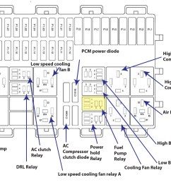 2006 focus fuse diagram wiring diagram expert 06 ford focus fuse box layout 2006 ford focus [ 2850 x 2220 Pixel ]