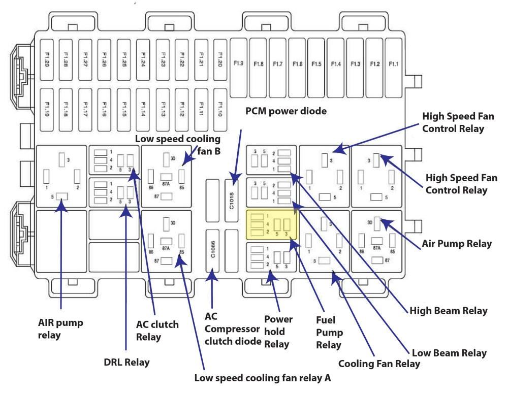 medium resolution of central junction fuse panel diagram of 2004 ford focus zxw wiring 2014 ford focus wiring diagram main relay