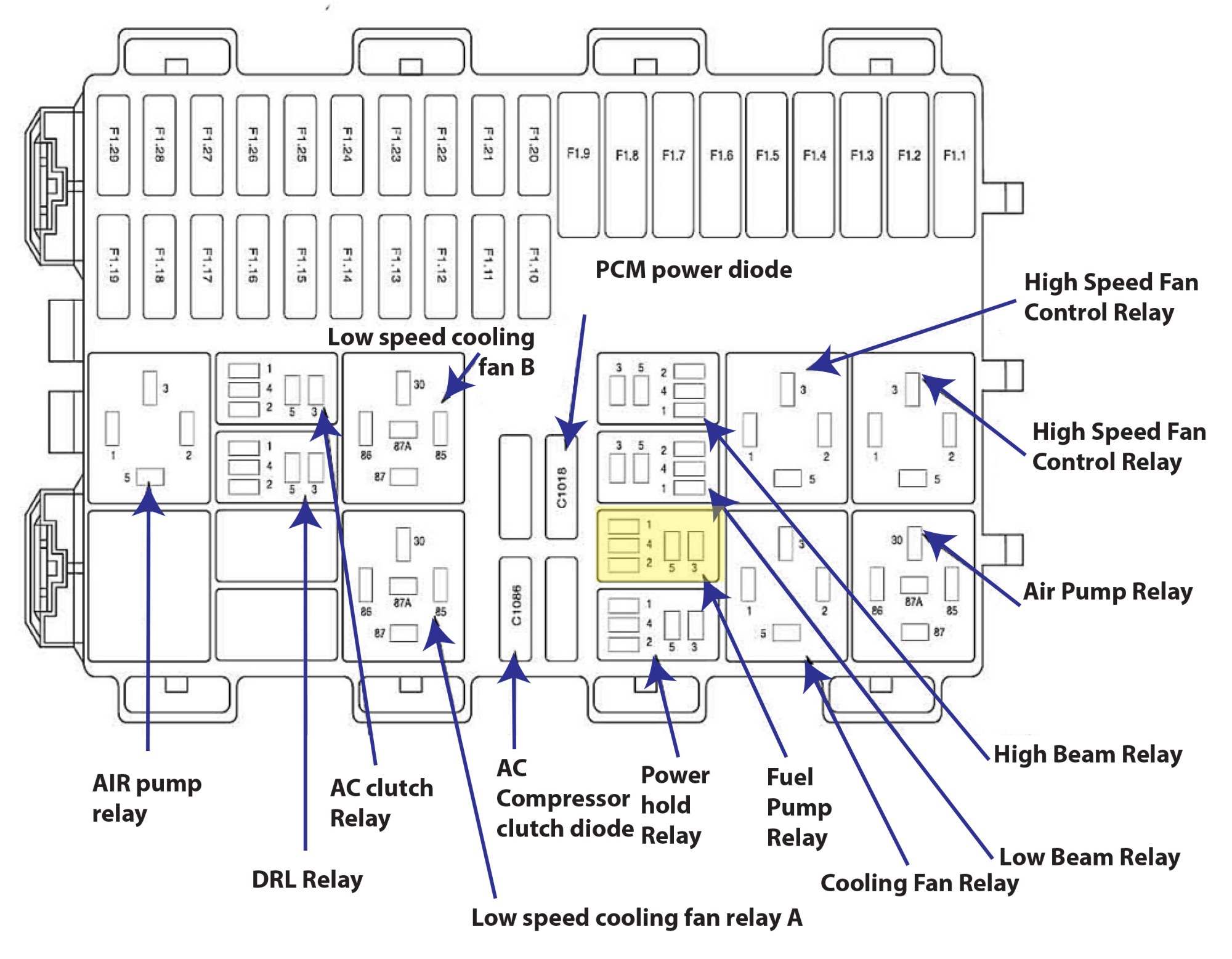 hight resolution of central junction fuse panel diagram of 2004 ford focus zxw wiring 2014 ford focus wiring diagram main relay