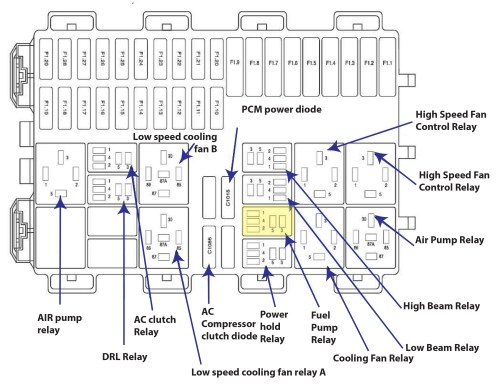 small resolution of central junction fuse panel diagram of 2004 ford focus zxw wiring 2014 ford focus wiring diagram main relay