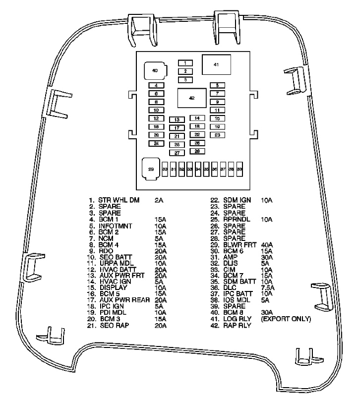 2010 Chevrolet Equinox fuse box diagram — Ricks Free Auto