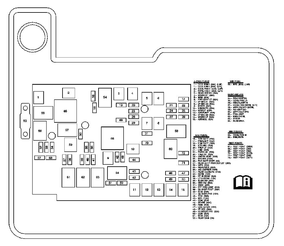 2012 Chevy Equinox Fuse Diagram | Wiring Diagram on