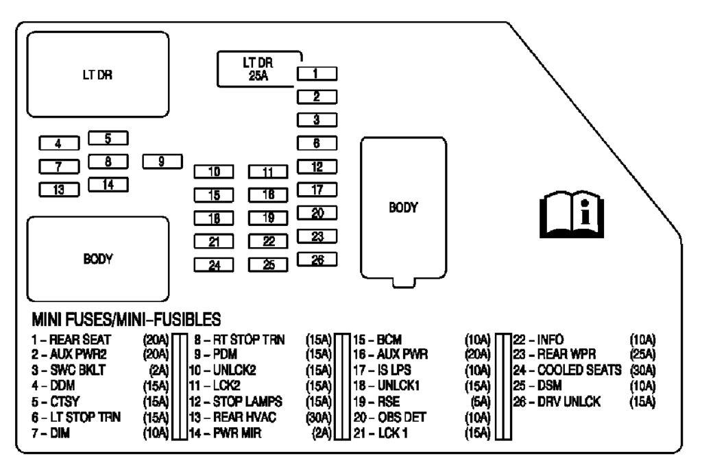 Diagram  Chevrolet Fuse Box Diagram Suburban 89 Full