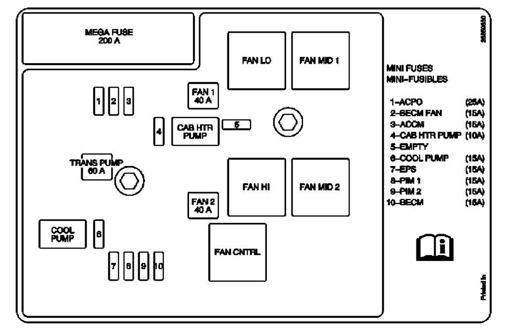 2010 Chevrolet Silverado fuse diagram — Ricks Free Auto