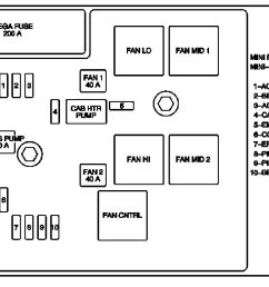 cool fuse box wiring diagram official cool fuse box [ 1284 x 851 Pixel ]