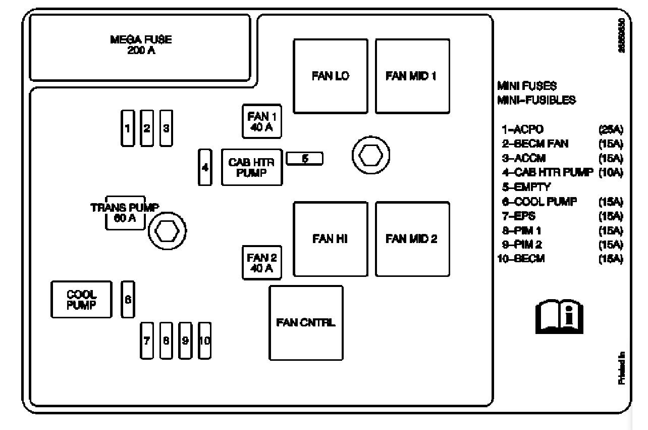 hight resolution of 2010 chevrolet suv fuse diagrams