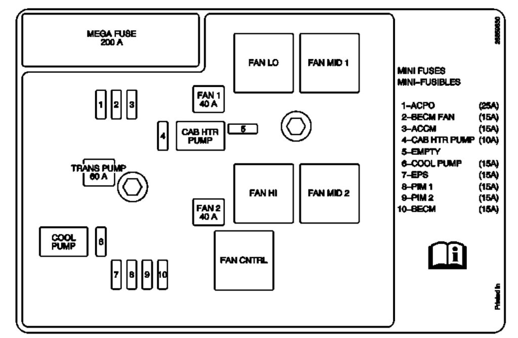 2010 Buick Enclave Fuse Box Diagrams — Ricks Free Auto