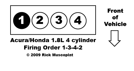 1.8L Firing Order Acura and Honda and engine layout