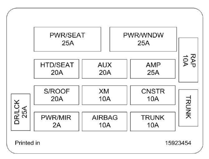 2008 chevrolet impala fuse box  wiring diagram powerwindow