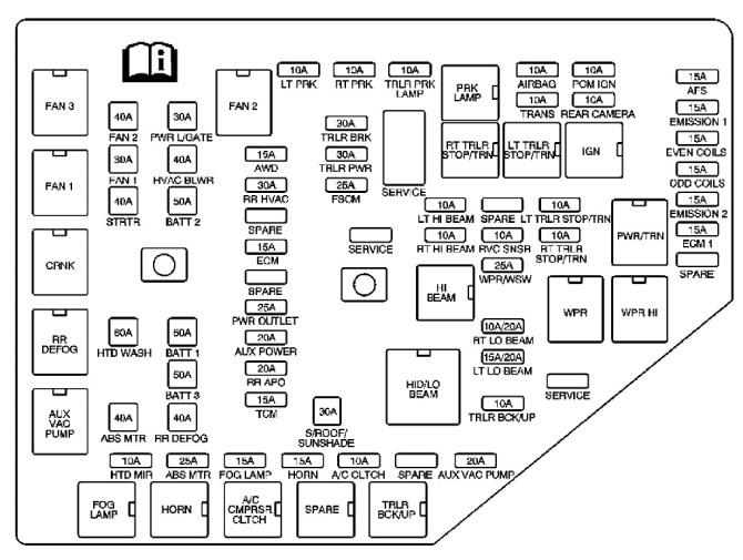 2011 traverse fuse box  wiring diagram operation bare