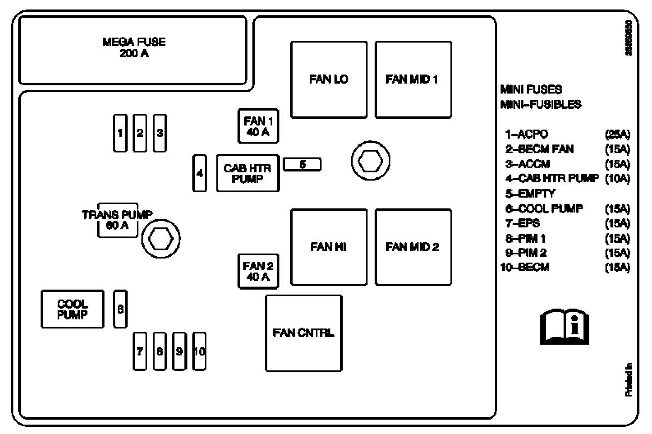 Chevrolet Avalanche Fuse Box Diagrams