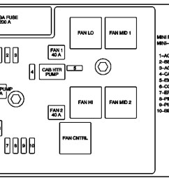 2009 gmc yukon fuse box diagrams ricks free auto repair advice 2009 gmc yukon fuse box [ 1290 x 859 Pixel ]